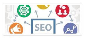 Diseño Web Venezuela - SEO